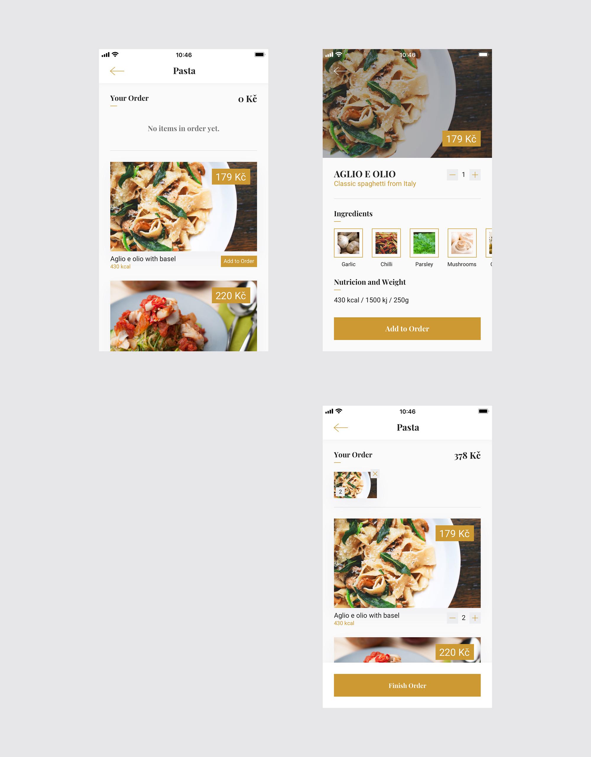 foodlab2020 – 2